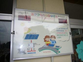 発電した電力を表示しています